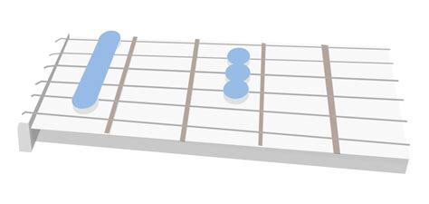 How to Play the A# Major Chord on the Guitar - ChordBank
