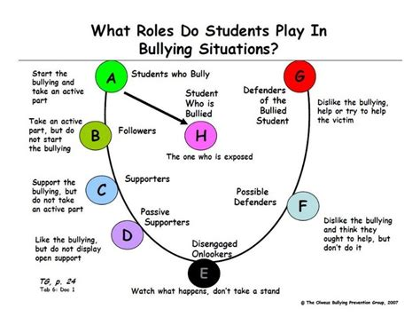 5 Reasons Why We Need to Define Bully Behavior and Stop